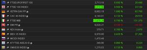 European stock markets, September 16 2013