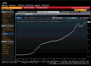 Spanish bad debts, to July 2013