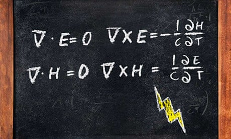 What are Maxwell's Equations?