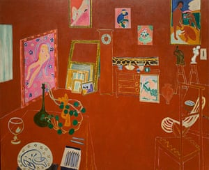 Colour in the making: Matisse