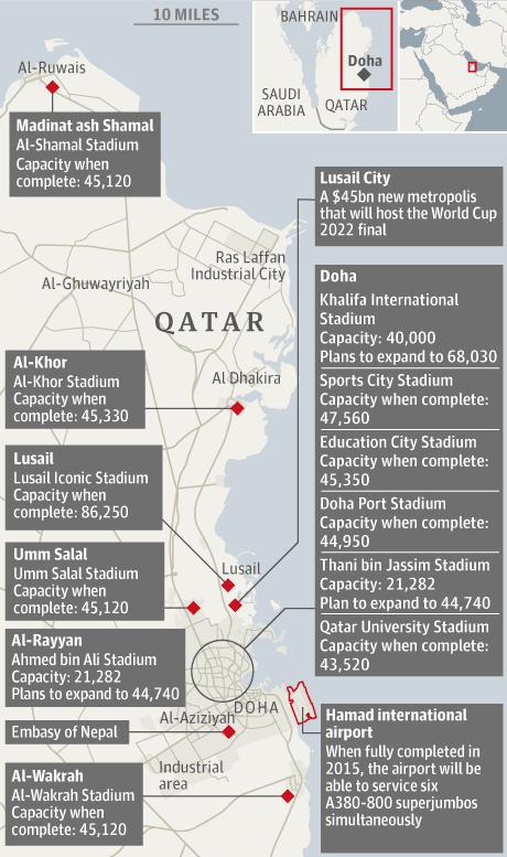 Map: Qatar stadiums