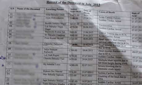 Nepal embassy record