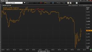 FTSE 100, morning trading, September 3 2013