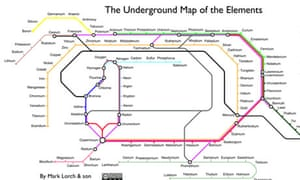 Dr Mark Lorch's Underground Map of the Elements