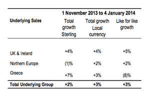 Dixons results, Nov-Jan 2014