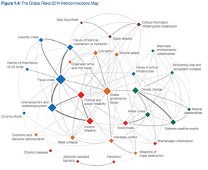 World Economic Forum, global risks, January 2014