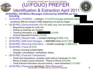 NSA collects millions of text messages daily in 'untargeted