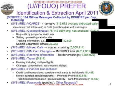 NSA collects millions of text messages daily in 'untargeted' global
