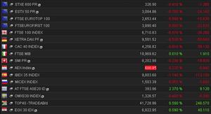 European markets, 10.45am, January 2nd 2014