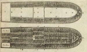 Plan of Brooks slave ship