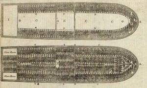 Plan of Brooks slave ship