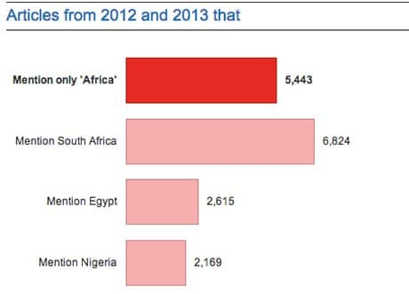 Africa is not a country | World news | The Guardian