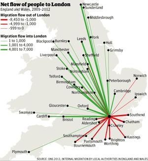 Migration map2
