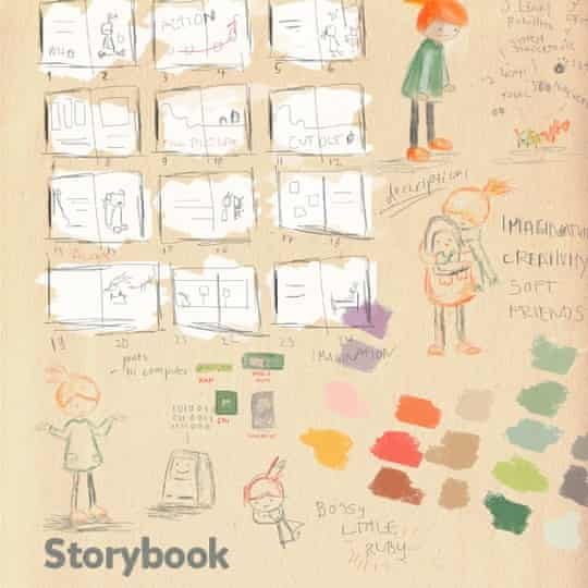 An image showing the planned structure of the Hello Ruby book.