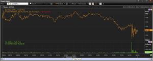 RBS share price. January 27 2014
