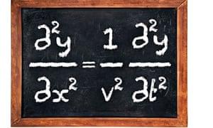 What is Heisenberg's Uncertainty Principle? | Science | The