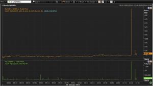 HSBC share spike, Jan 30th 2014