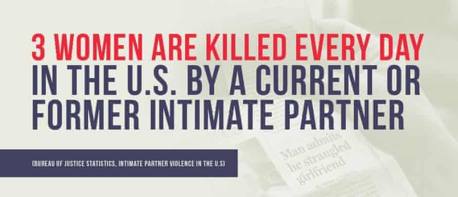 US Money private violence