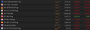 European stock markets, morning, October 20th
