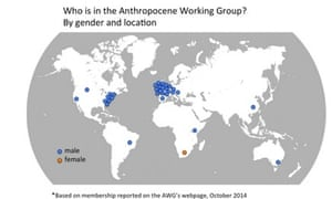 Anthropocene gender and geographical bias map