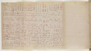 Qatar Digital Library manuscripts