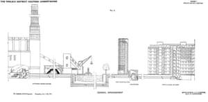 Pimlico district heating