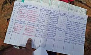 A sheet listing the Meliandou death toll