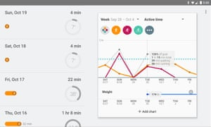 Googles New Fit App For Android Tracks Steps And Calories As Well Collating Data From Third Party Apps Gadgets Photograph Google