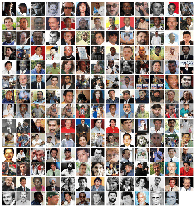 Some of the journalists murdered since 1992
