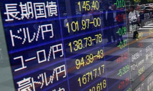 Board showing exchange rates between the yen and the dollar
