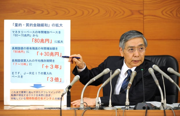 Image result for H. Kuroda of Japan and more QE