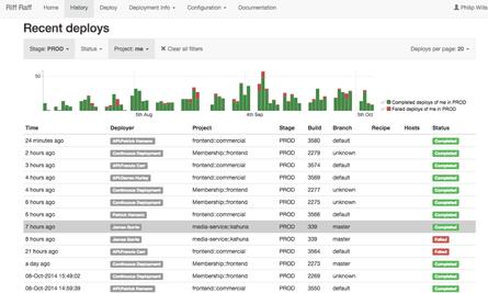 A screenshot of the RiffRaff deployment tool.
