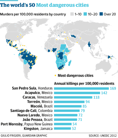 Murder capitals of the world: how runaway urban growth fuels ... on map of san bernardino county cities, map of oceania cities, map of eastern united states cities, map of s korea cities, map of kosovo cities, map of luxembourg cities, map of rio grande cities, map of palau cities, map of guyana cities, map of ohio showing cities, map of the dominican republic cities, map of western tennessee cities, map of laos cities, map of niger cities, map of mississippi river cities, map of democratic republic of congo cities, map equatorial guinea cities, map of guam cities, map of gulf of california cities, map of burundi cities,
