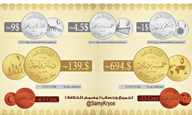 Designs for the new Isis currency.
