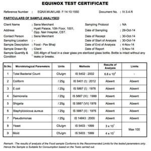 Mumbai pav-bhaji hygiene lab report