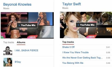 Taylor Swift Albums Missing From Youtube Music Key Streaming Service Youtube The Guardian