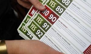 Measure 91 marijuana oregon