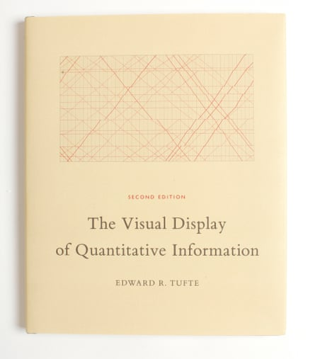 The Visual Display of Quantitative Information, by Edward Tufte