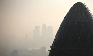 The gherkin and the London CIty skyline