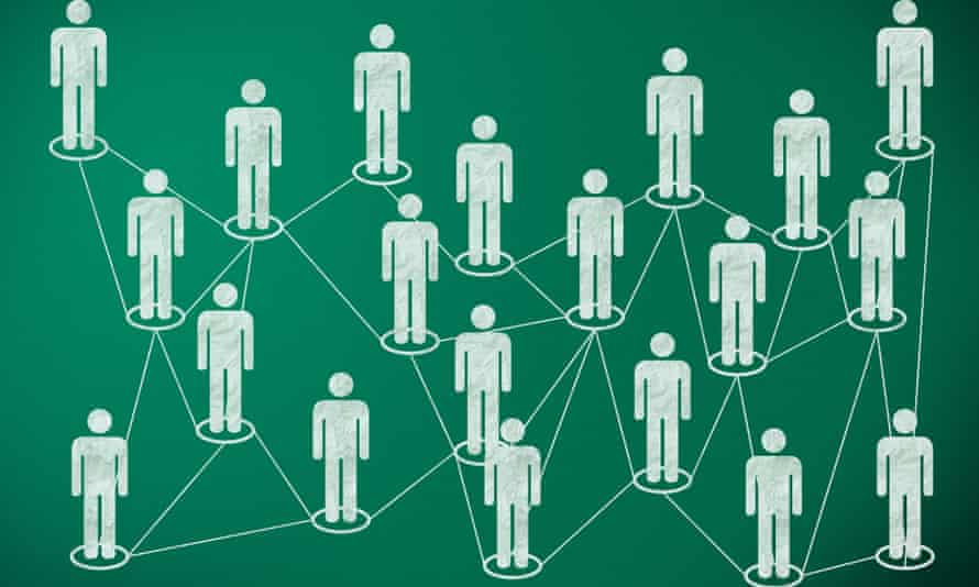 networked people