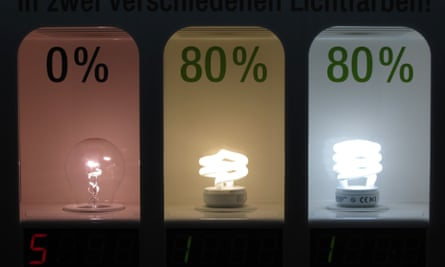 Incandescent light bulbs were phased out in Europe between September 2009 and September 2012.