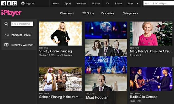 BBC iPlayer tops list of corporation downloads | Media | The