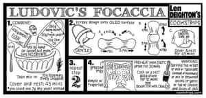 Focaccia: the second of two new cookstrips from Len Deighton, exclusive to Observer Food Monthly