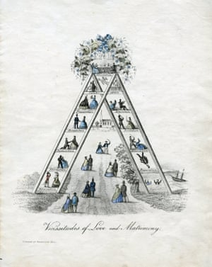 """A print showing the """"Vicissitudes of Love & Matrimony"""", with man and wife going up and down the ladder of reality, date unknown. The illustrations clearly reflect the harsh reality of life for some Victorian women"""