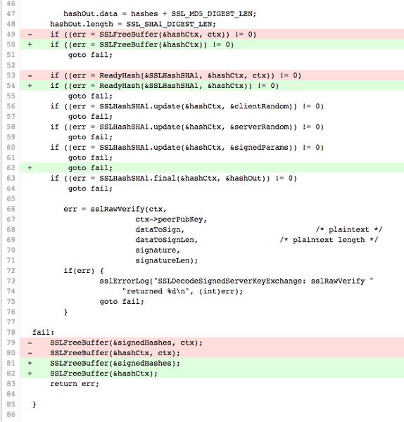Apple's SSL code diff