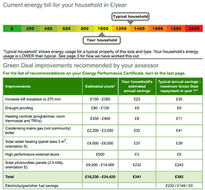 A section of Adam Vaughan's green deal advice report