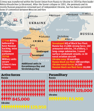 Crimea overview 3