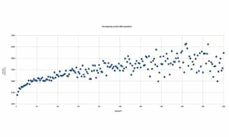 FB graph3