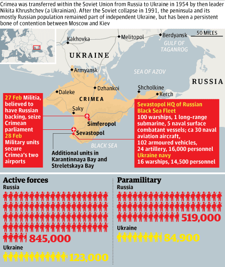 Crimea overview 4