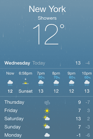 How apple 39 s ios 7 1 finally quelled users 39 motion sickness for Weather 73025